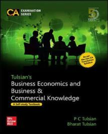 Business Economics and Business & Commercial Knowledge